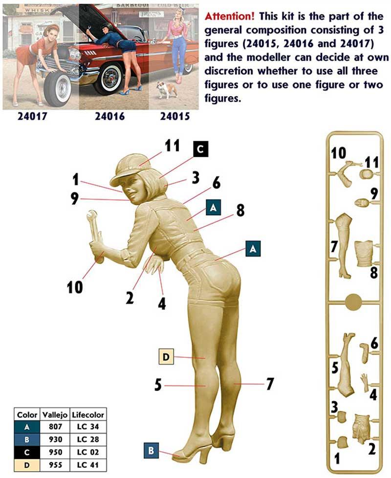 ショートストップ No.2 (ジーンズウェア+ベースボールキャップ)プラモデル(マスターボックスピンナップ (Pin-up)No.MB24016)商品画像_1