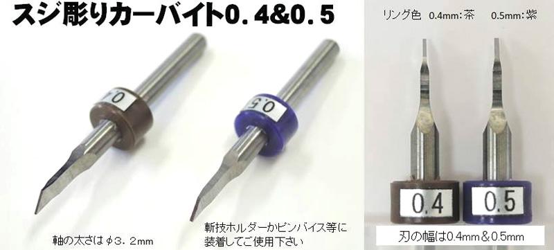 スジ彫りカーバイト 0.4ツール(ファンテック斬技 (キレワザ) シリーズNo.SB-004)商品画像_1