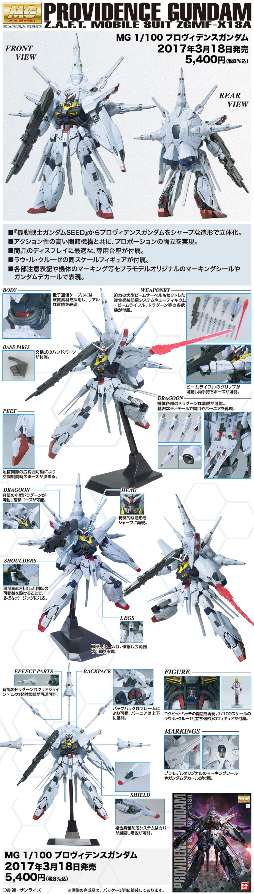 ZGMF-X13A プロヴィデンスガンダムプラモデル(バンダイMG (マスターグレード)No.0215629)商品画像_4