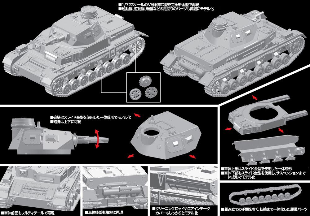 ドイツ 4号戦車D型プラモデル(ドラゴン1/72 ARMOR PRO (アーマープロ)No.7530)商品画像_4