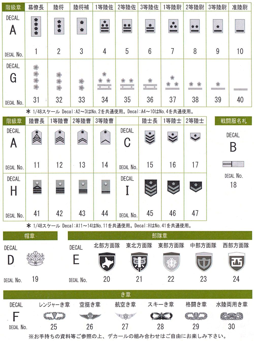 陸上自衛隊 階級章 デカールセットデカール(フォックスモデル (FOX MODELS)AFVデカールNo.D0009)商品画像_2