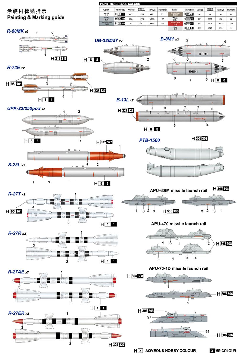 MiG-29A ファルクラムA型プラモデル(トランペッター1/32 エアクラフトシリーズNo.03223)商品画像_4