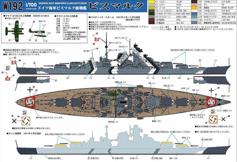 ドイツ海軍 ビスマルク級戦艦 ビスマルクプラモデル(ピットロード1/700 スカイウェーブ W シリーズNo.旧W192)商品画像_1