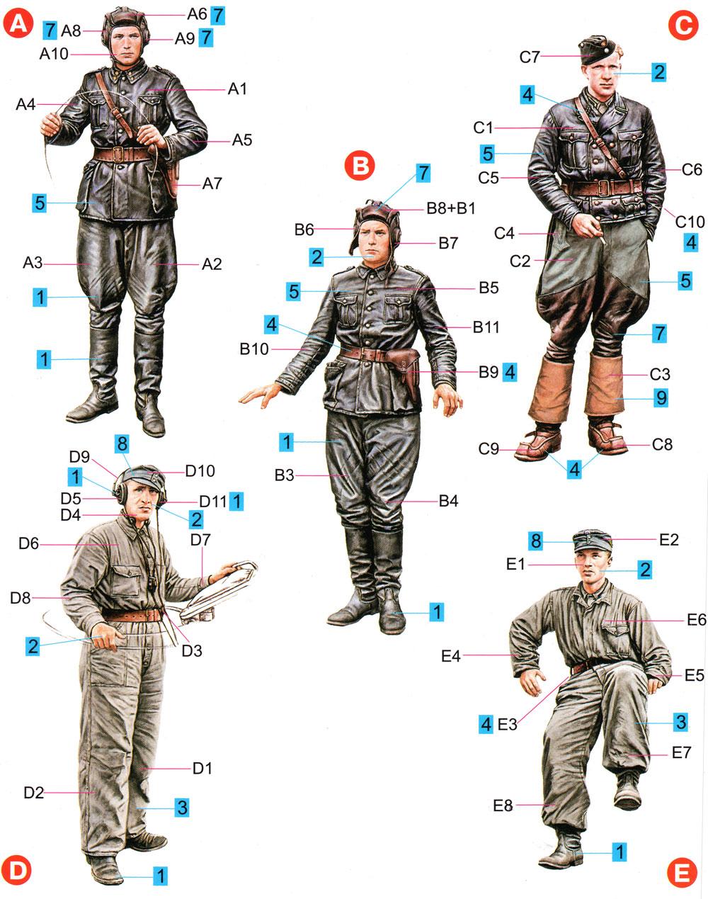 フィンランド 戦車兵プラモデル(ミニアート1/35 WW2 ミリタリーミニチュアNo.35222)商品画像_1