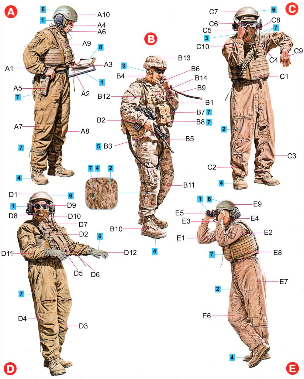 アメリカ 海兵隊 タンククループラモデル(ミニアート1/35 ミリタリーミニチュアNo.37008)商品画像_1