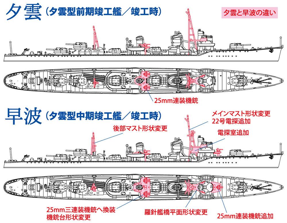 日本駆逐艦 早波プラモデル(ハセガワ1/700 ウォーターラインシリーズNo.462)商品画像_4