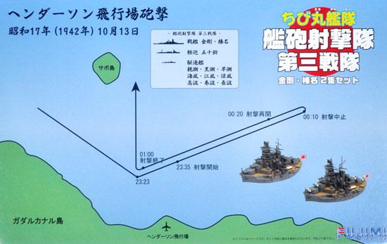 ちび丸艦隊 艦砲射撃隊 第三戦隊 金剛 榛名 2隻セットプラモデル(フジミちび丸艦隊 シリーズNo.ちび丸SP-024)商品画像