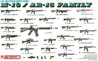 M-16 / AR-15 自動小銃ファミリー