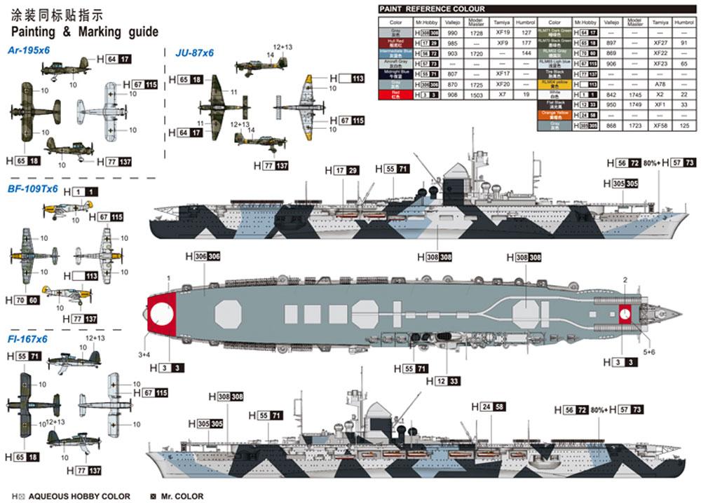 ドイツ海軍 航空母艦 グラーフ・ツェッペリンプラモデル(トランペッター1/700 艦船シリーズNo.06709)商品画像_2