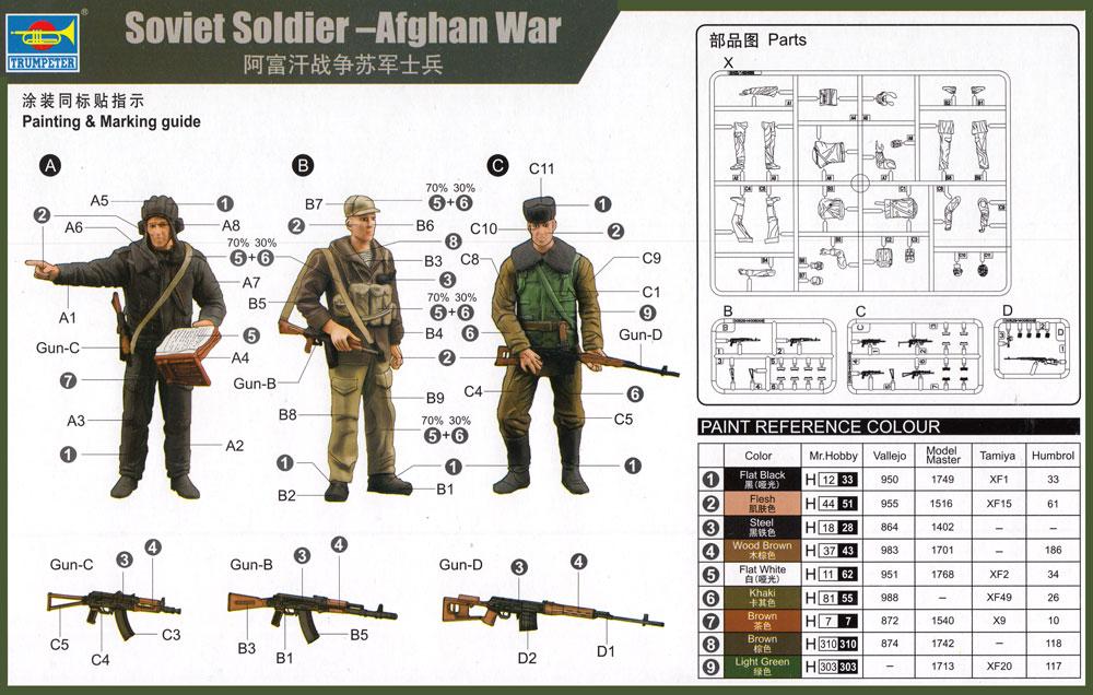 ソビエト兵士 アフガニスタン紛争プラモデル(トランペッター1/35 AFVシリーズNo.00433)商品画像_1