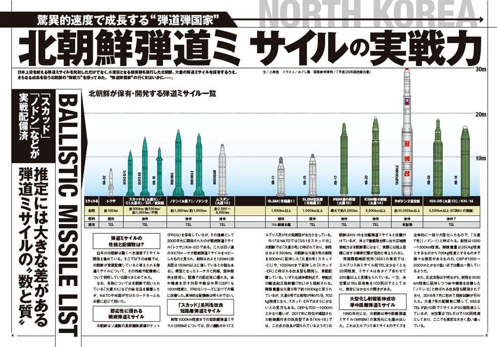 日本のミサイル防衛本(イカロス出版イカロスムックNo.61799-81)商品画像_1