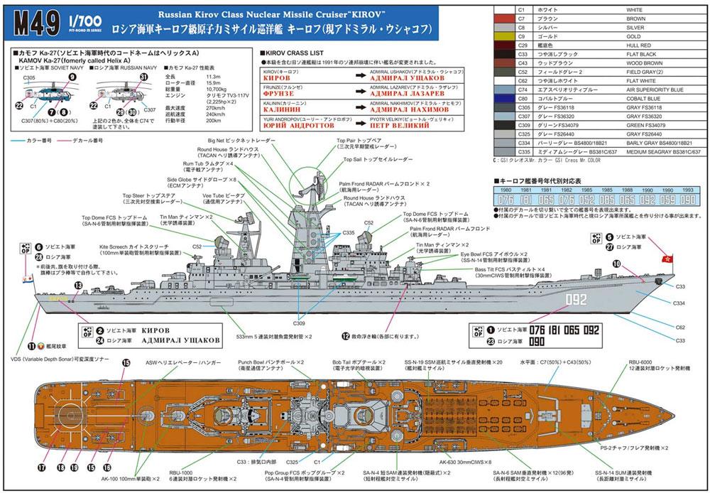 ロシア海軍 キーロフ級 原子力ミサイル巡洋艦 キーロフ (現 アドミラル・ウシャコフ)プラモデル(ピットロード1/700 スカイウェーブ M シリーズNo.M-049)商品画像_1