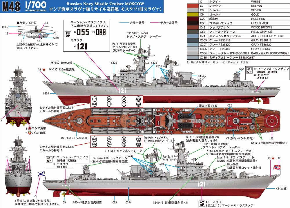 ロシア海軍 スラヴァ級ミサイル巡洋艦 モスクワプラモデル(ピットロード1/700 スカイウェーブ M シリーズNo.M-048)商品画像_1