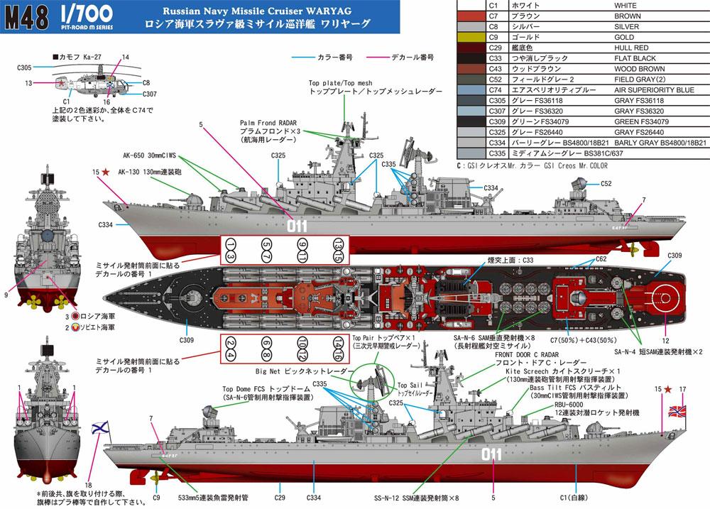 ロシア海軍 スラヴァ級ミサイル巡洋艦 モスクワプラモデル(ピットロード1/700 スカイウェーブ M シリーズNo.M-048)商品画像_2
