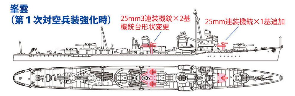 日本駆逐艦 峯雲プラモデル(ハセガワ1/700 ウォーターラインシリーズNo.464)商品画像_2