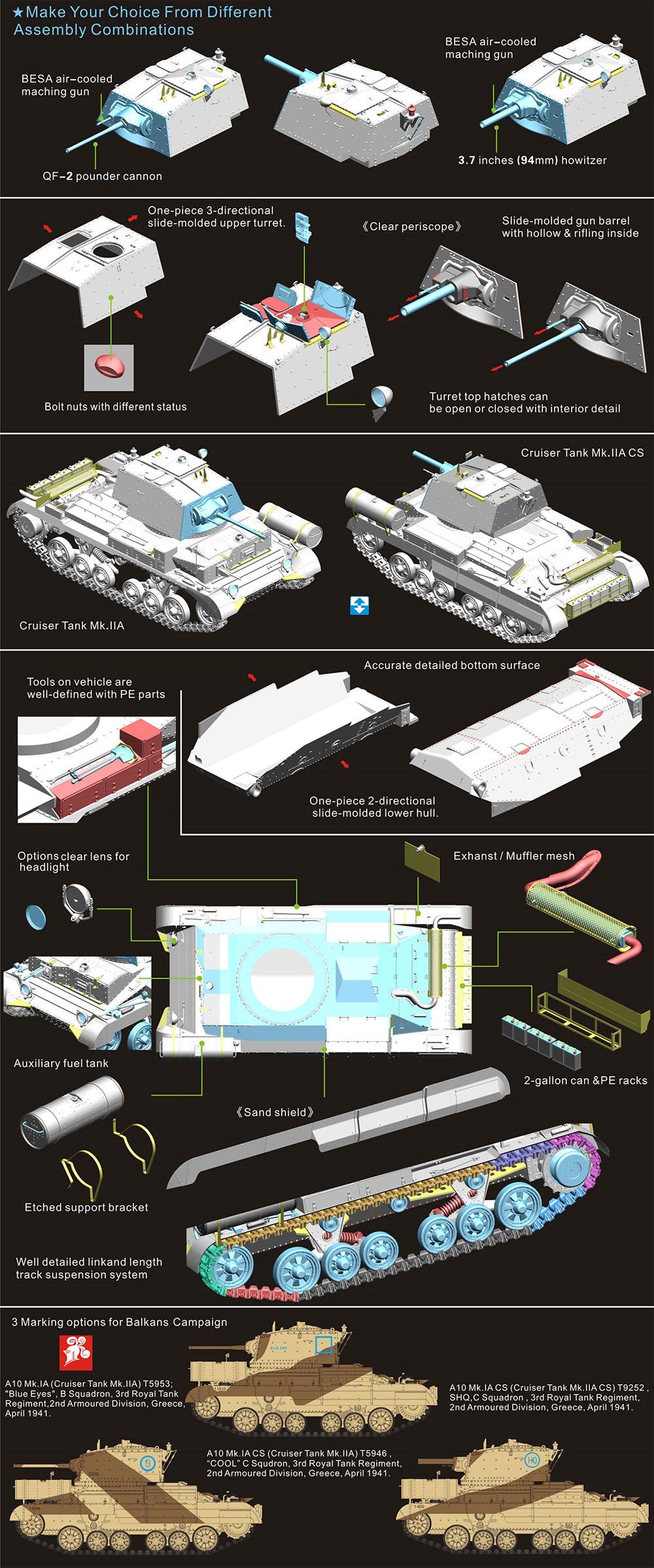 イギリス Mk.2A/2A CS 巡航戦車 (A10 Mk.1A/1A CS) バルカン戦線プラモデル(ブロンコモデル1/35 AFVモデルNo.CB35151)商品画像_1