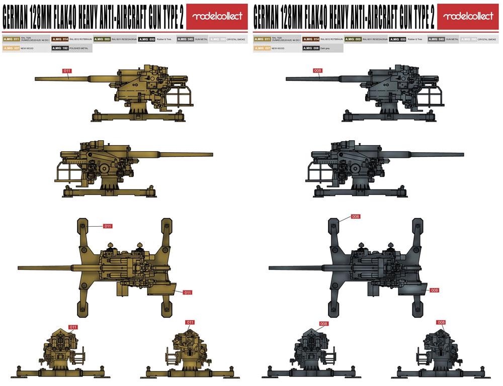 ドイツ 128mm FlaK40 高射砲 タイプ2プラモデル(モデルコレクト1/72 AFV キットNo.UA72101)商品画像_2
