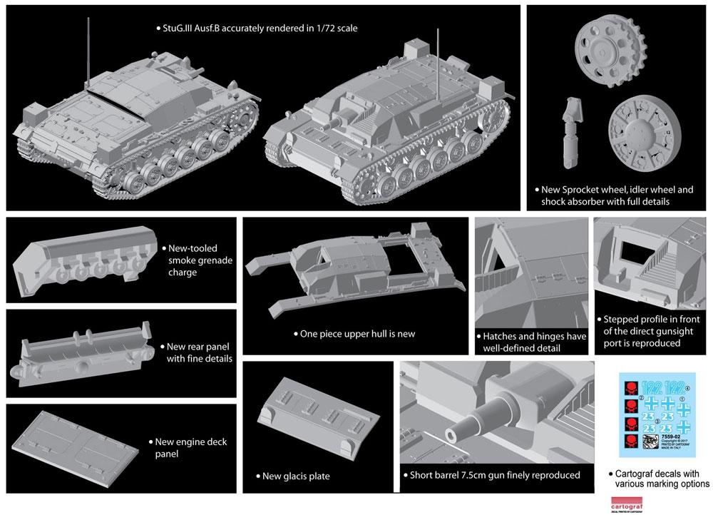 ドイツ 3号突撃砲 B型プラモデル(ドラゴン1/72 ARMOR PRO (アーマープロ)No.7559)商品画像_2