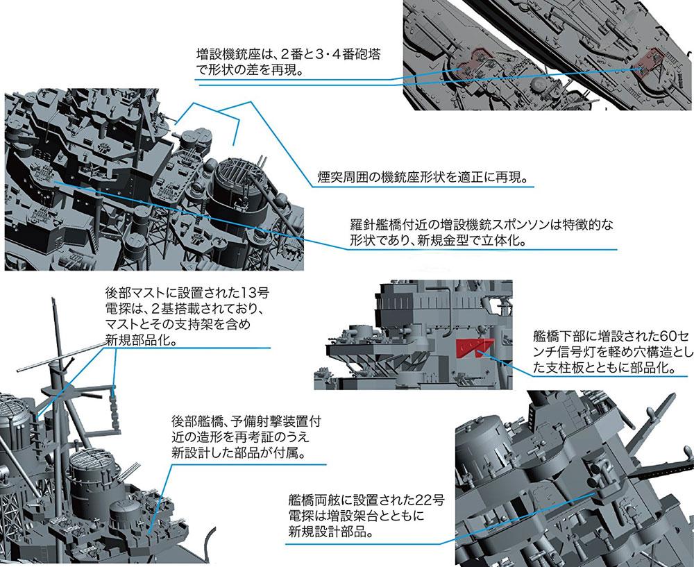 旧日本海軍 高速戦艦 榛名 昭和19年 / 捷一号作戦プラモデル(フジミ1/350 艦船モデルNo.013)商品画像_1