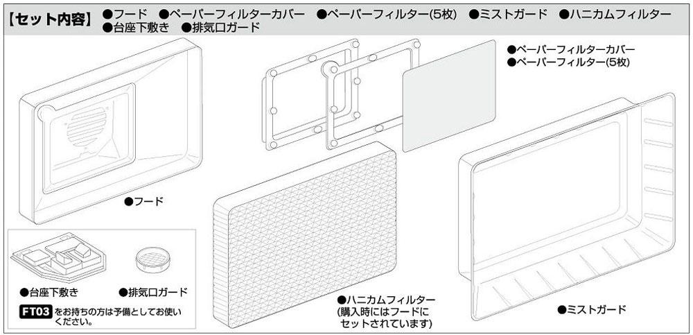 Mr.スーパーブースコンパクト用 交換フードセットツール(GSIクレオスコンプレッサーアクセサリーパーツNo.FT-03S)商品画像_1