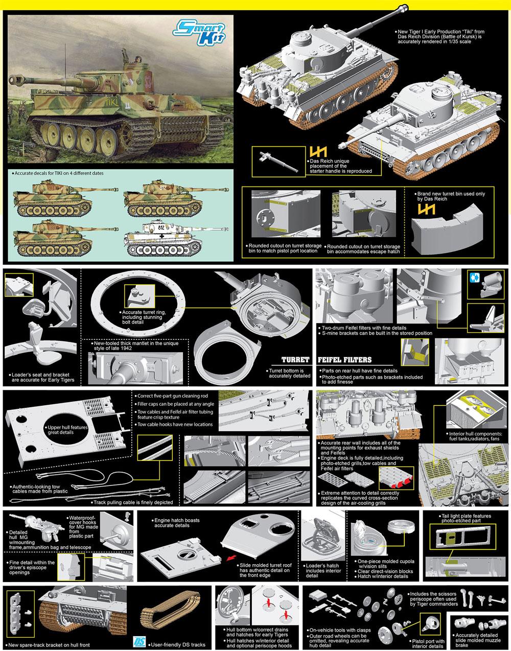 ドイツ ティーガー 1 初期生産型 TiKi ダスライヒ師団  (クルスク戦)プラモデル(ドラゴン1/35 39-45 SeriesNo.6885)商品画像_2