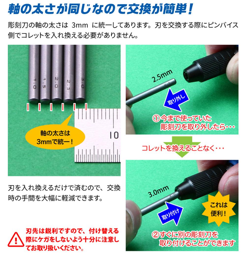 ビットブレード 平刀 5本セットマイクロブレード(ゴッドハンド模型工具No.GH-BBH-1-3)商品画像_3