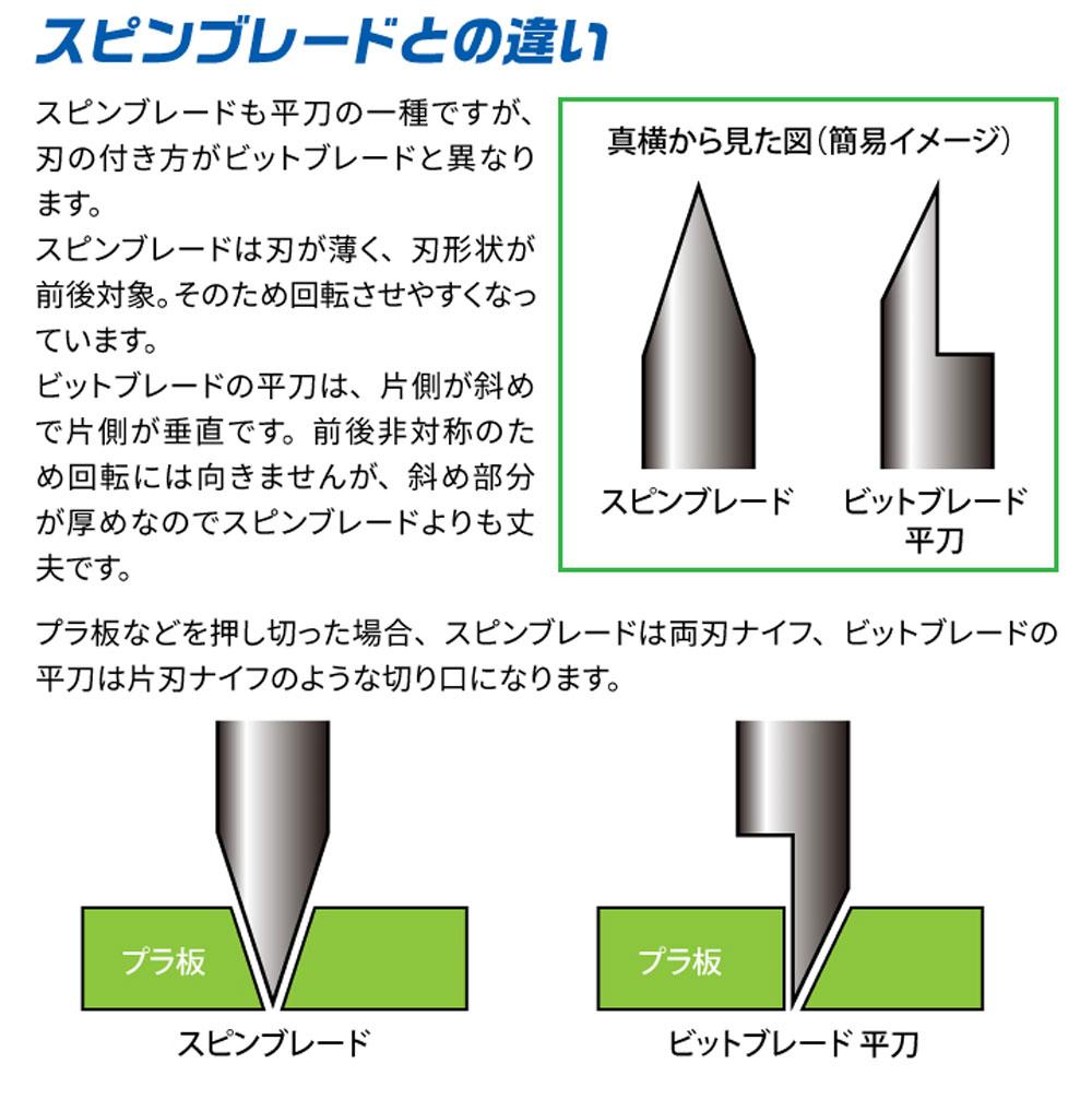 ビットブレード 平刀 5本セットマイクロブレード(ゴッドハンド模型工具No.GH-BBH-1-3)商品画像_4