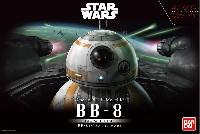 BB-8 グロスフィニッシュ