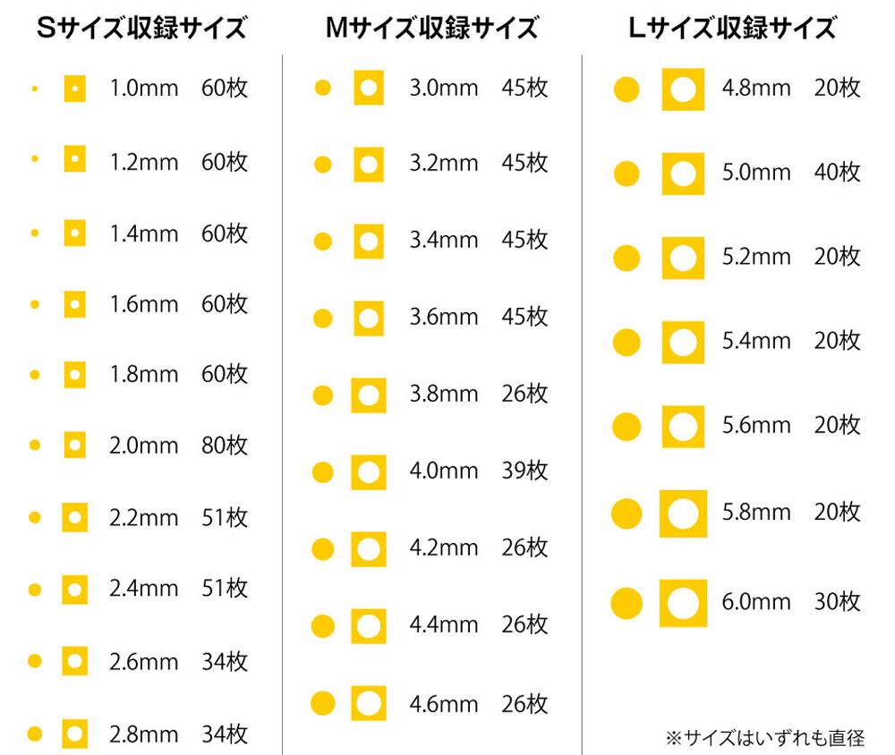 円形マスキングシール M (直径 3.0-4.6mm)マスキングシート(HIQパーツ塗装用品No.CMS-M-MSK)商品画像_1