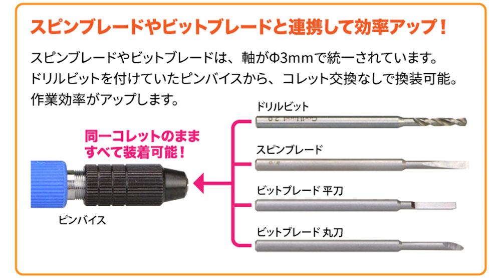 ドリルビット 8本組 Cドリル刃(ゴッドハンド模型工具No.GH-DB-8C)商品画像_3