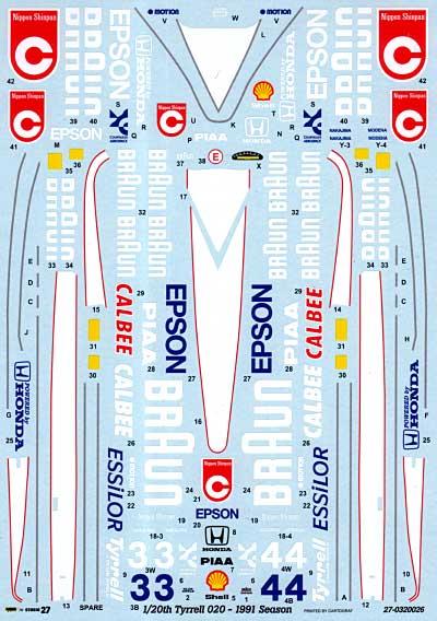 ティレル020 テスト&シーズン