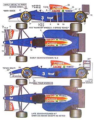 ティレル 020C '93 デカールデカール(スタジオ27F-1 オリジナルデカールNo.旧DC641C)商品画像_2