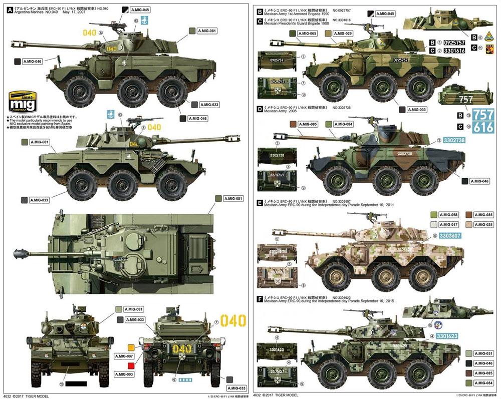 パナール ERC-90 F1 リンクスプラモデル(タイガーモデル1/35 AFVNo.4632)商品画像_2