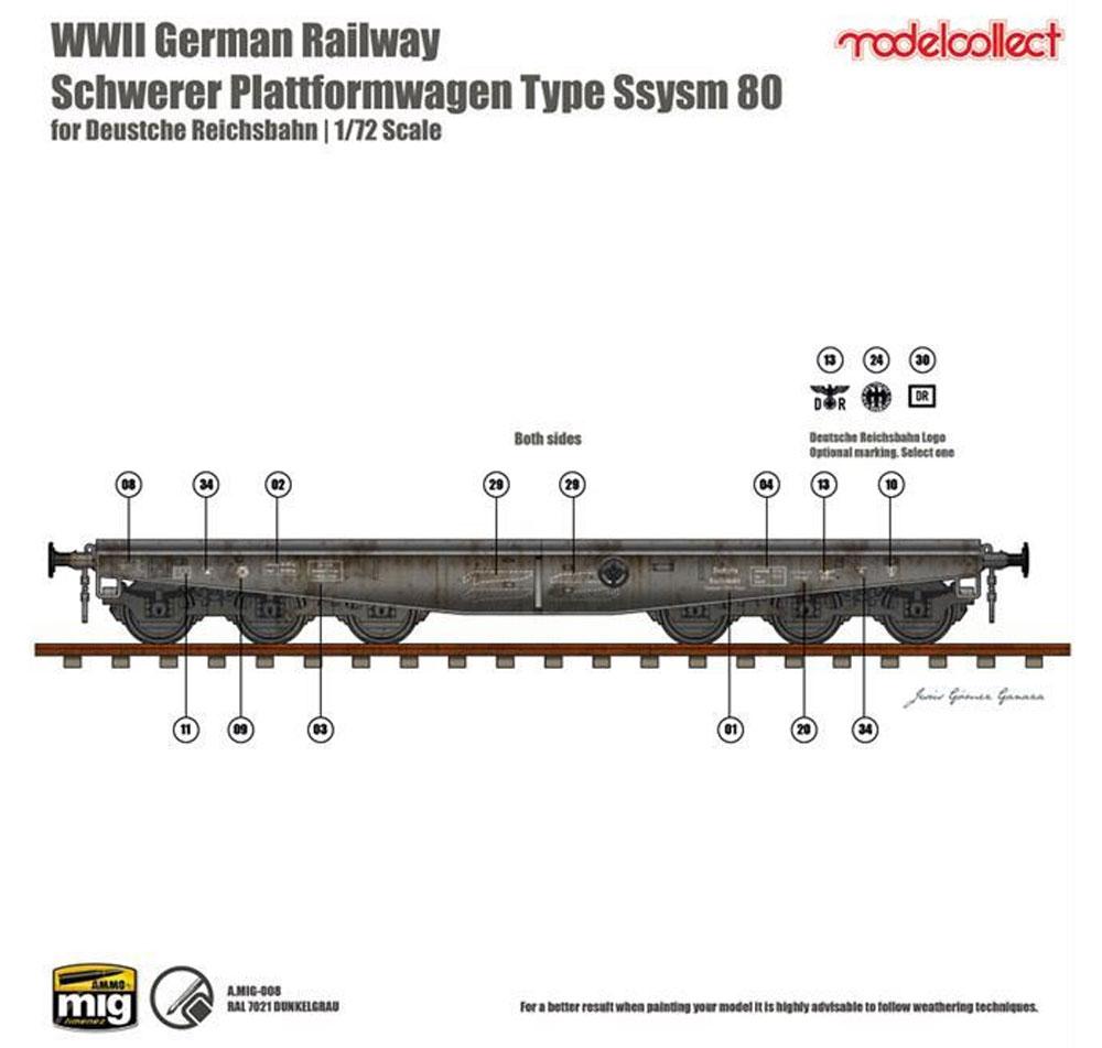 ドイツ 平貨車 SSYMS 80プラモデル(モデルコレクト1/72 AFV キットNo.UA72043)商品画像_2