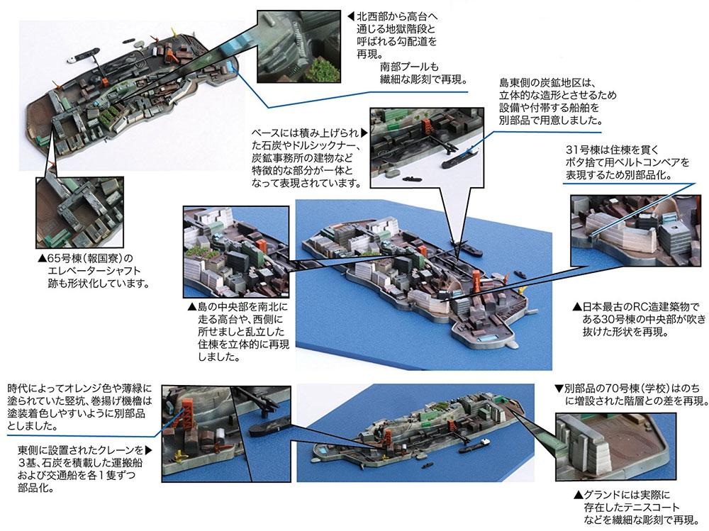 軍艦島 (端島)プラモデル(フジミ集める軍艦シリーズNo.099)商品画像_2