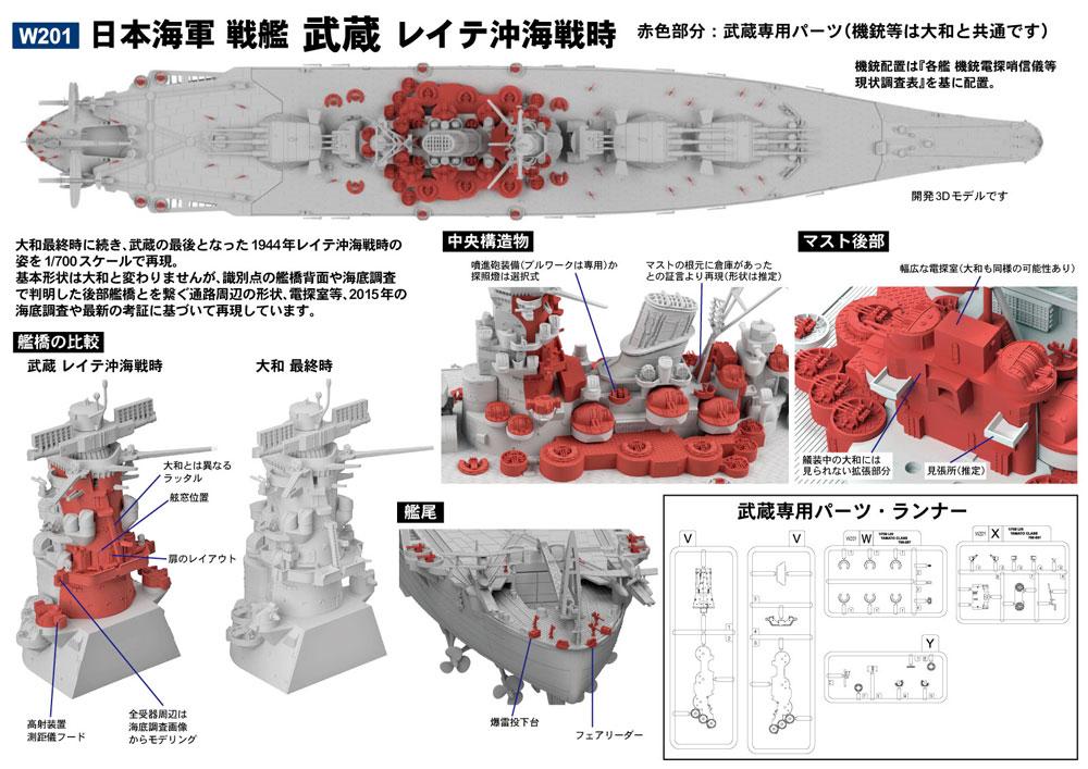 日本海軍 戦艦 武蔵 レイテ沖海戦時プラモデル(ピットロード1/700 スカイウェーブ W シリーズNo.W201)商品画像_2