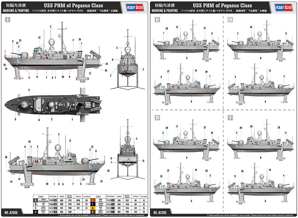アメリカ海軍 水中翼ミサイル艇 ペガサス PHMプラモデル(ホビーボス1/200 潜水艦モデルNo.82006)商品画像_2