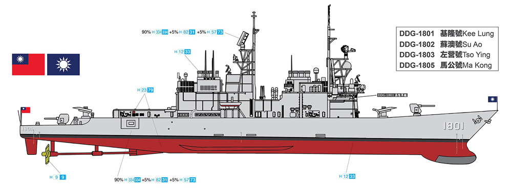 中華民国海軍 キー ラン級駆逐艦プラモデル(ドラゴン1/350 Modern Sea Power SeriesNo.1067)商品画像_2