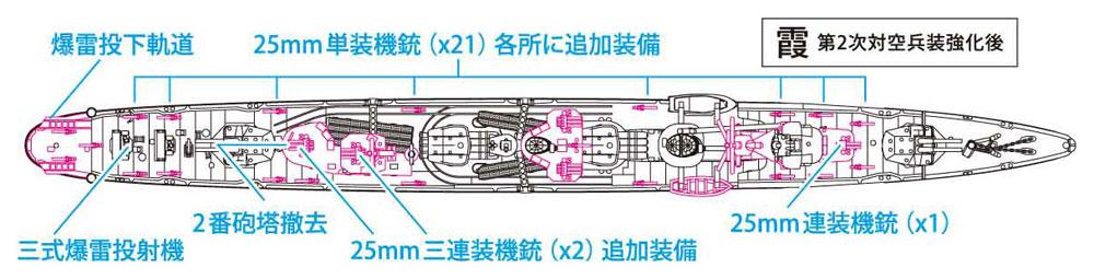 日本駆逐艦 霞プラモデル(ハセガワ1/700 ウォーターラインシリーズNo.466)商品画像_2