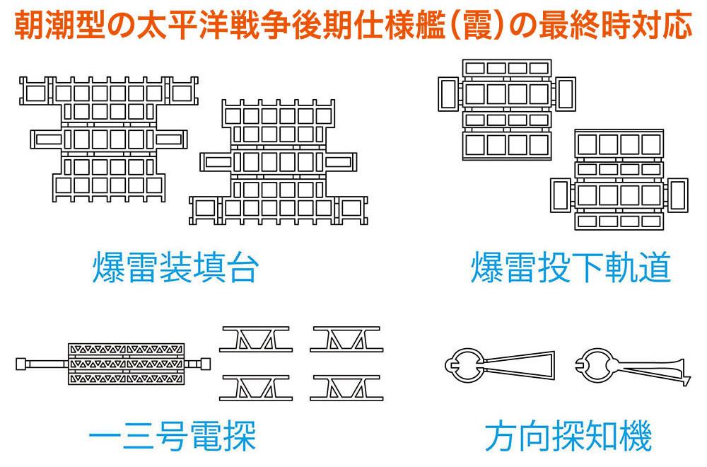 駆逐艦 朝潮型 ディテールアップ エッチング B (霞用)エッチング(ハセガワウォーターライン ディテールアップパーツNo.30053)商品画像_2