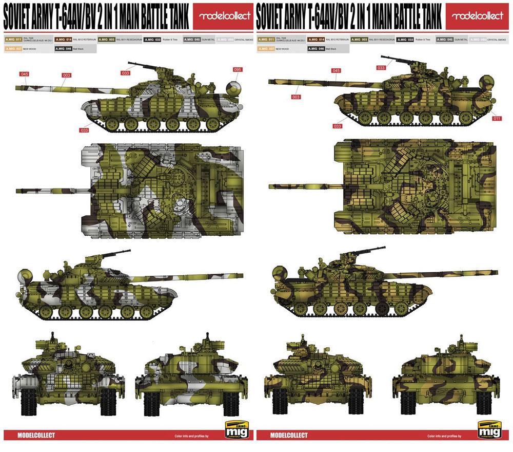 T-64AV/BV 主力戦車プラモデル(モデルコレクト1/72 AFV キットNo.UA72128)商品画像_2