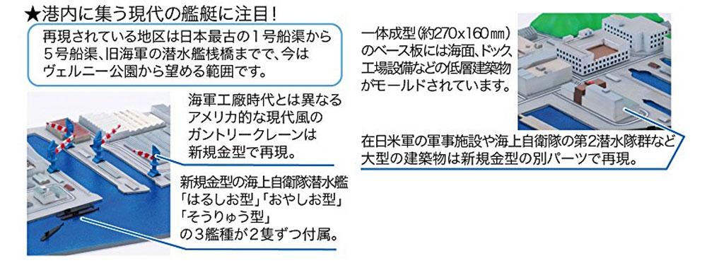米軍横須賀基地プラモデル(フジミ集める軍港シリーズNo.005)商品画像_2
