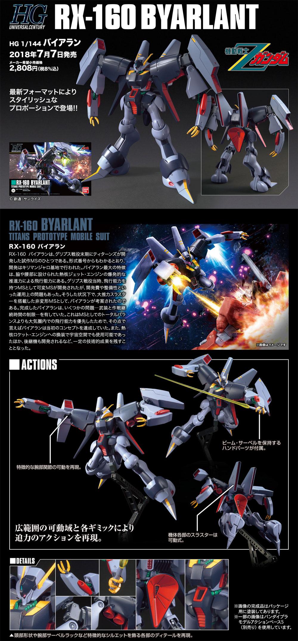 RX-160 バイアランプラモデル(バンダイHGUC (ハイグレードユニバーサルセンチュリー)No.214)商品画像_4