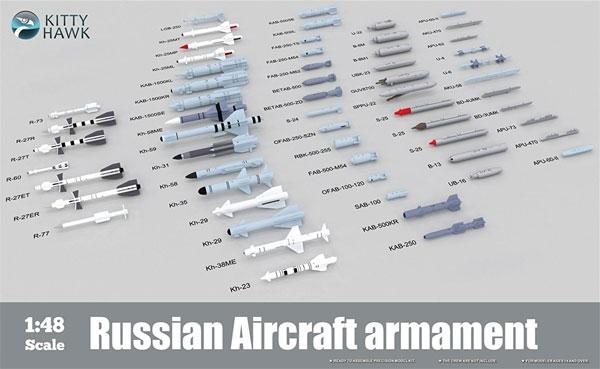 現用ロシア 航空機用 武装セットプラモデル(キティホーク1/48 ミリタリーエアクラフト プラモデルNo.KH80151)商品画像