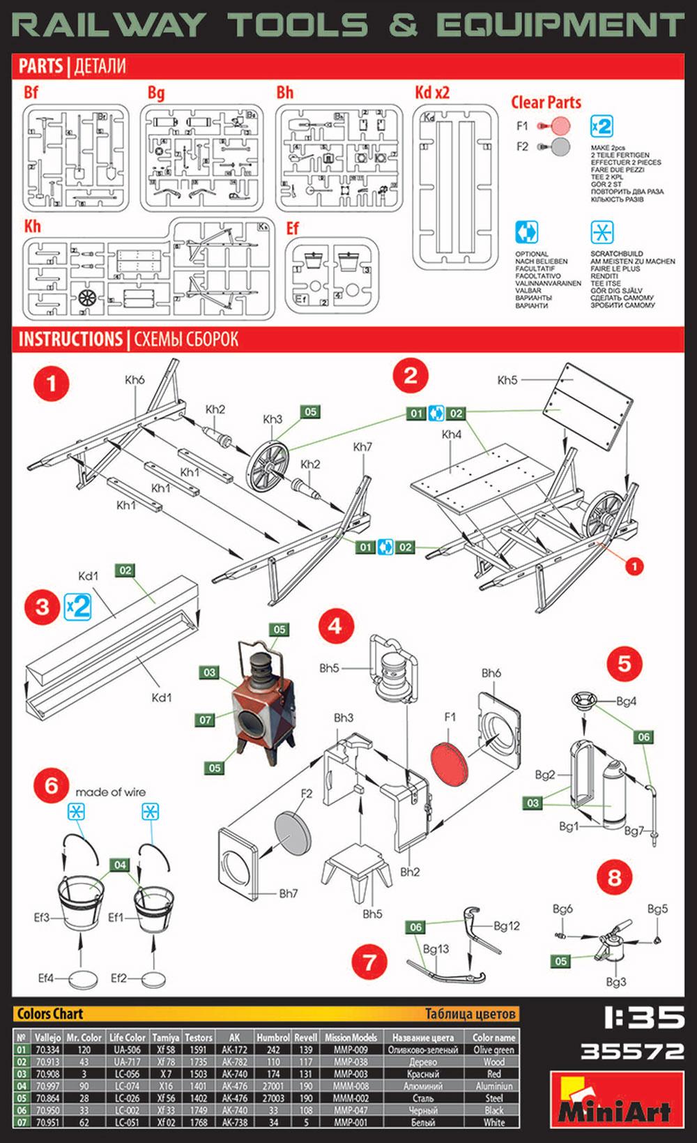 鉄道敷設用工具と装備品プラモデル(ミニアート1/35 ビルディング&アクセサリー シリーズNo.35572)商品画像_1