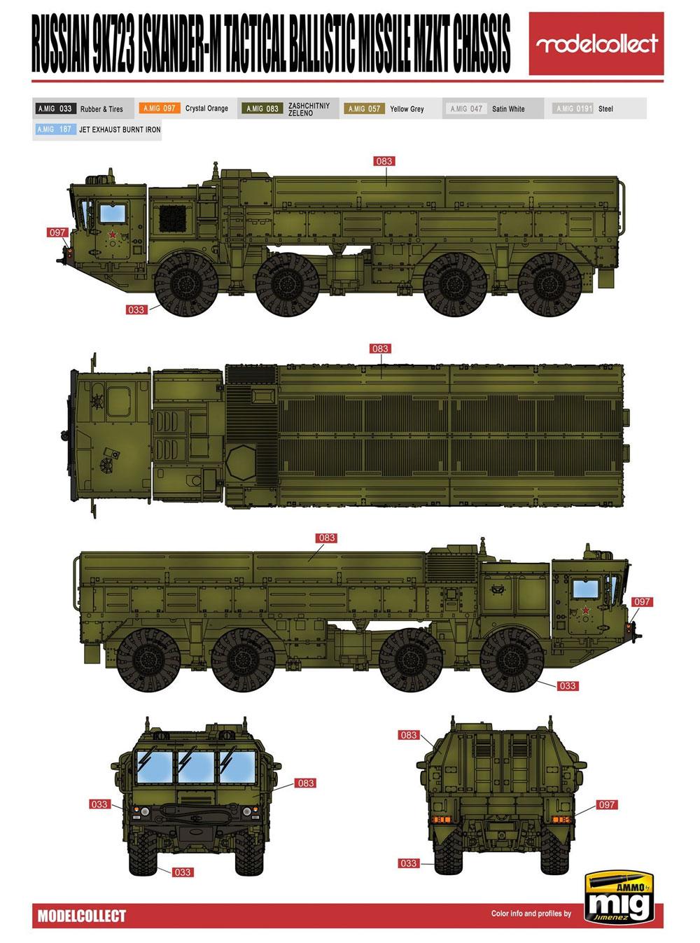 ロシア 9K723 イスカンデル-M 短距離弾道ミサイル w/MZKTシャシープラモデル(モデルコレクト1/72 AFV キットNo.PP72002)商品画像_1