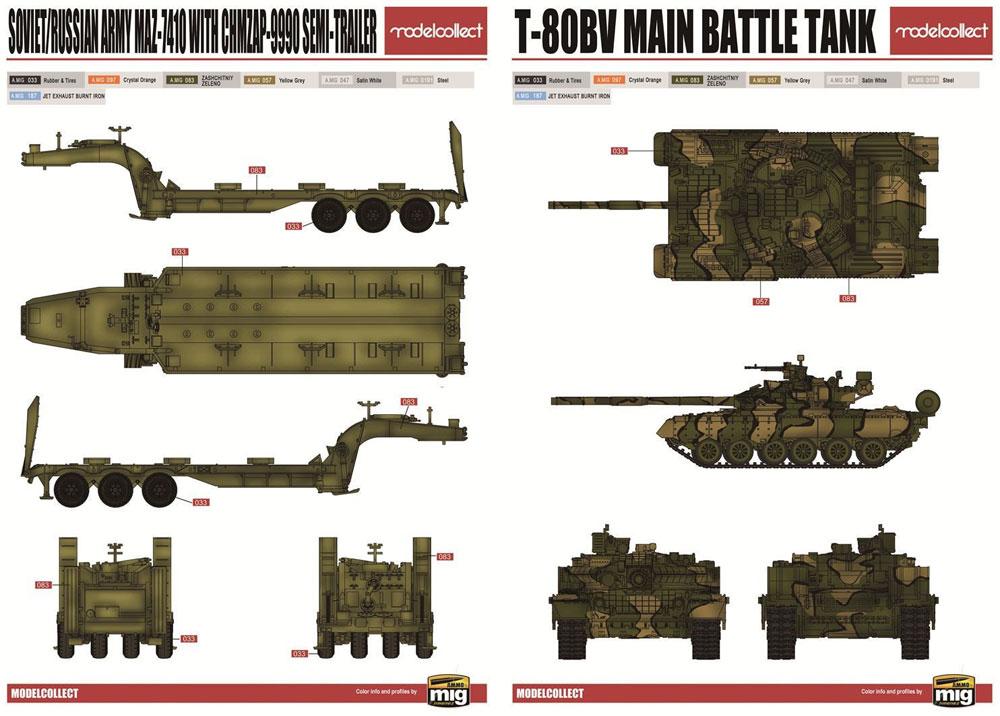ソ連/ロシア陸軍 MAZ-7410 w/ChMZAP-9990 セミトレーラー & T-80BV MBT セットプラモデル(モデルコレクト1/72 AFV キットNo.UA72153)商品画像_2