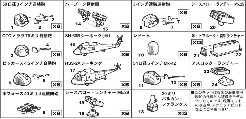 現用艦船装備セット 1プラモデル(ピットロードスカイウェーブ E シリーズNo.SP102)商品画像_2