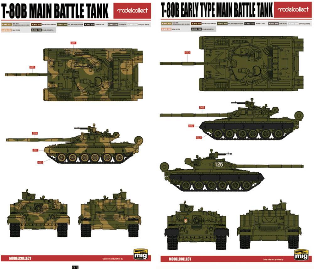 ソビエト T-80 主力戦車 1970-1990年代 N in 1プラモデル(モデルコレクト1/72 AFV キットNo.UA72193)商品画像_1