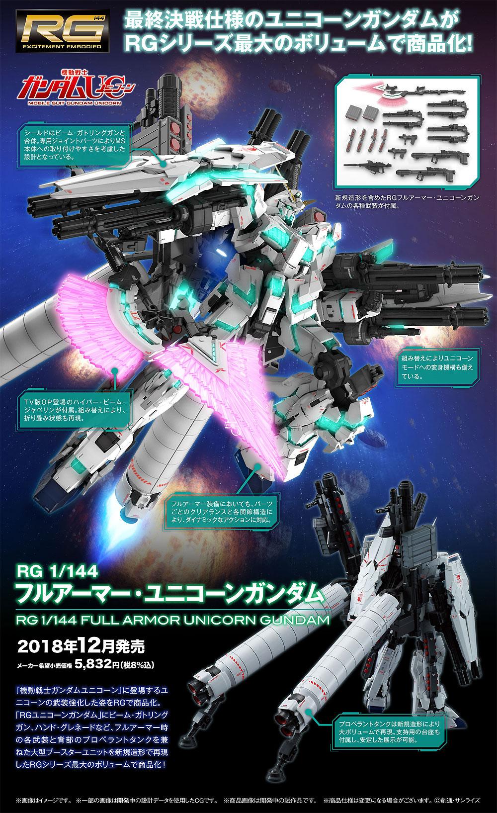 RX-0 フルアーマー ユニコーンガンダムプラモデル(バンダイRG (リアルグレード)No.030)商品画像_4